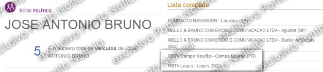 José Antônio Bruno, o Zé Bruno, é dono direto de duas emissoras da RBTV